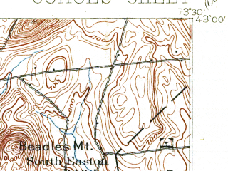 Reduced fragment of topographic map en--usgs--063k--052751--(1898)--N043-00_W073-45--N042-45_W073-30 in area of Tomhannock Reservoir; towns and cities Cohoes, Mechanicville, Schaghticoke, Stillwater, Valley Falls