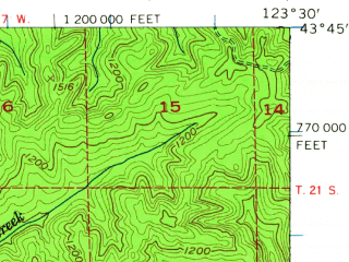 Reduced fragment of topographic map en--usgs--063k--053825--(1955)--N043-45_W123-45--N043-30_W123-30; towns and cities Elkton