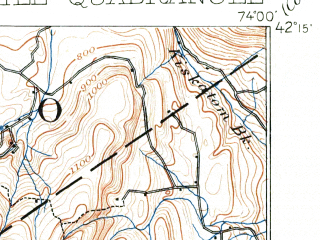 Reduced fragment of topographic map en--usgs--063k--055942--(1903)--N042-15_W074-15--N042-00_W074-00; towns and cities Hunter, Tannersville, West Hurley